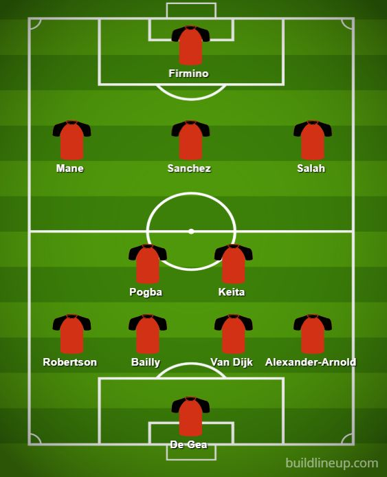 man utd liverpool combined xi