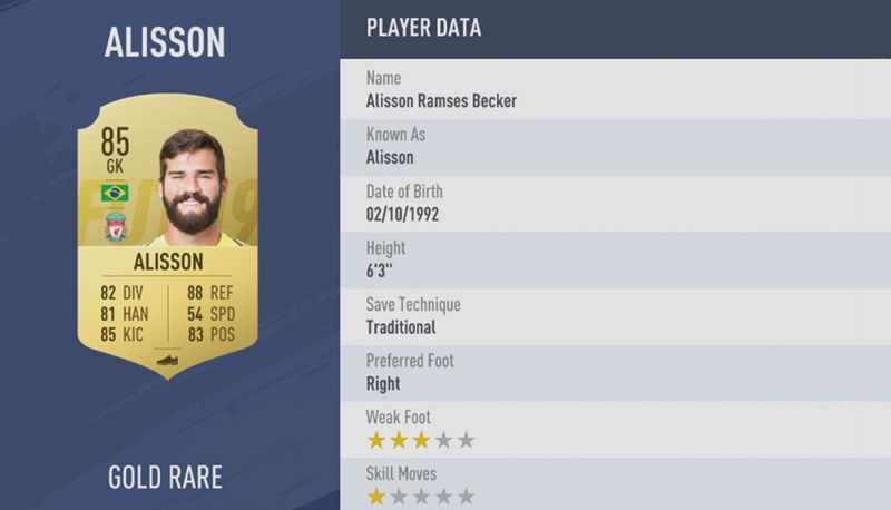 alisson fifa 19 rating