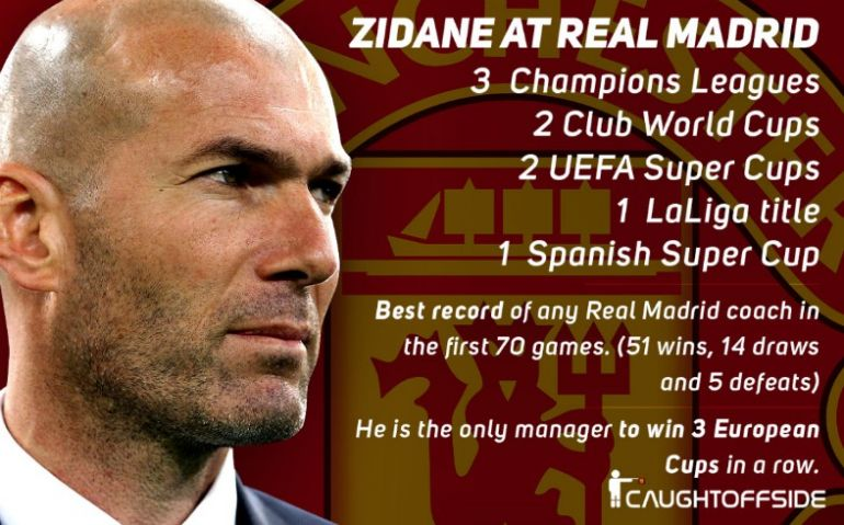 zinedine zidane real madrid trophies