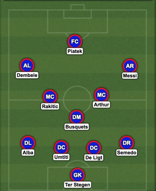 barcelona potential line-up