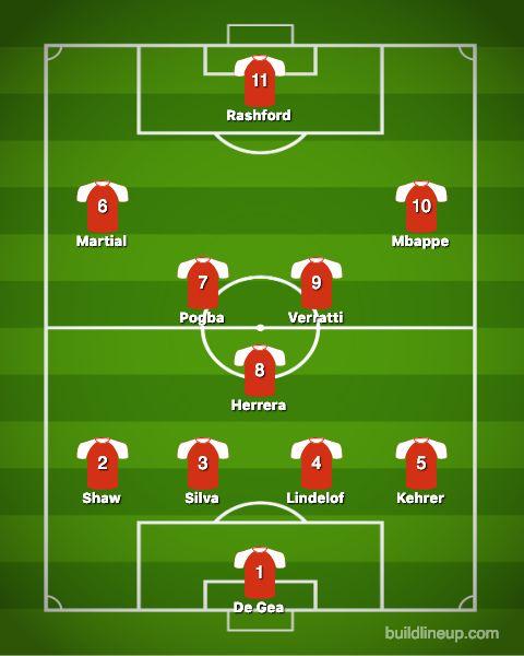Man Utd & PSG combined XI