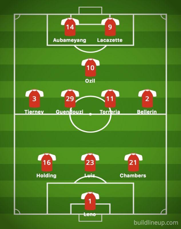 Arsenal Predicted Xi Vs Southampton Team News