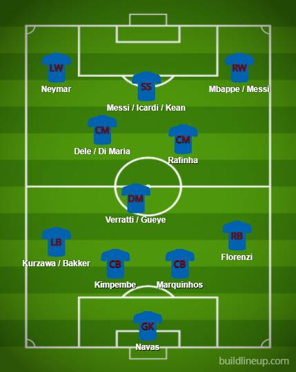 How Psg Could Line Up If They Appoint Mauricio Pochettino