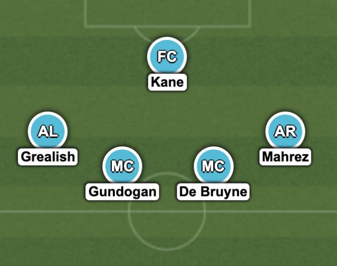 How Man City Could Lineup After 88m Jack Grealish Deal